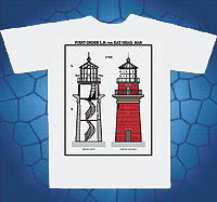 Gay Head Lighthouse Plans