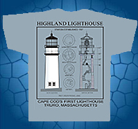 highlabd lighthouse