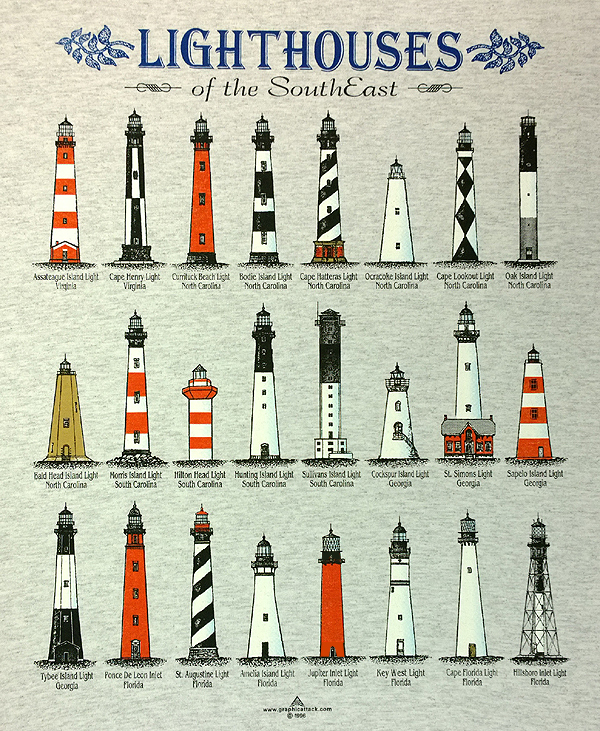 lighthouses of southeast