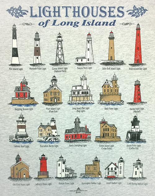 Lighthouses On Long Island New York