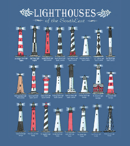 Lighthouse of the southeast